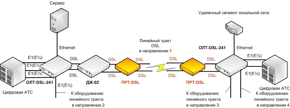 схема ПРТ_1