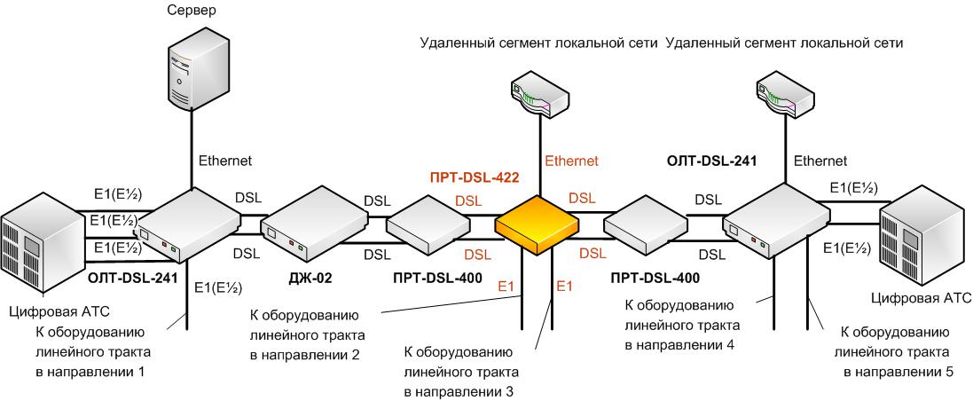схема ПРТ_2