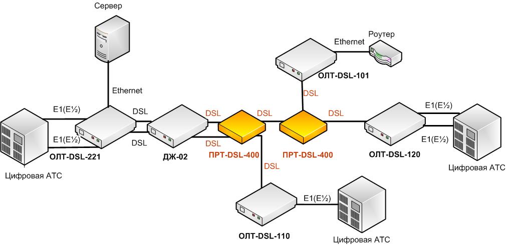 схема ПРТ_3